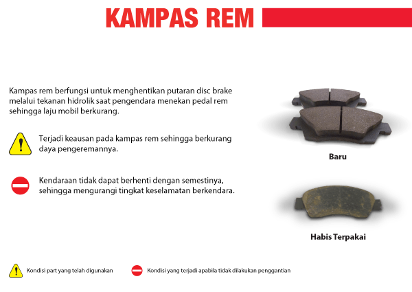 Kampas Rem